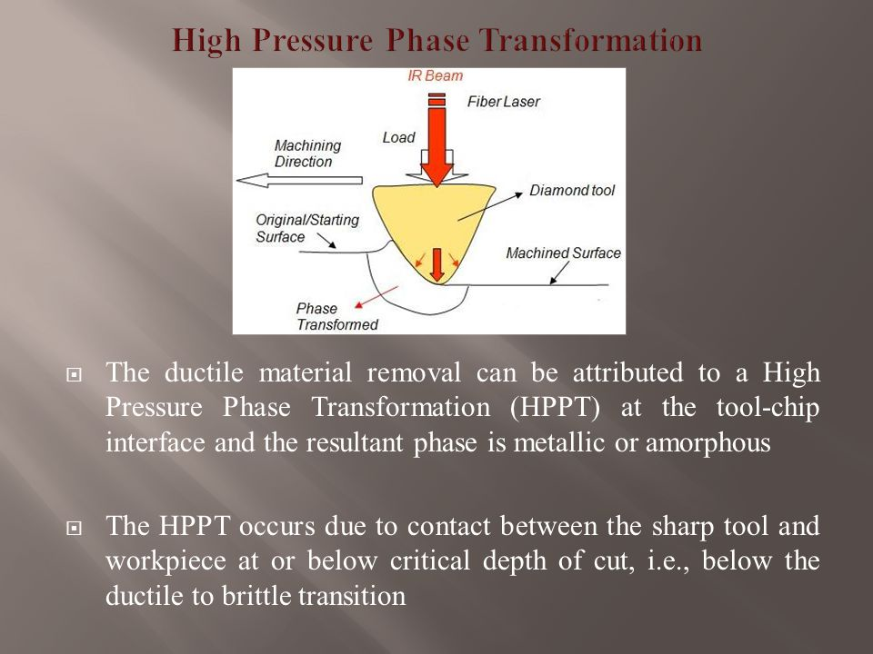  The thermal effects successfully simulated the laser heating effect  Decrease in cutting forces and pressures is studied with increase in temperature  The change in chip formation due to change in temperature above and below the thermal cutoff point is studied is studied