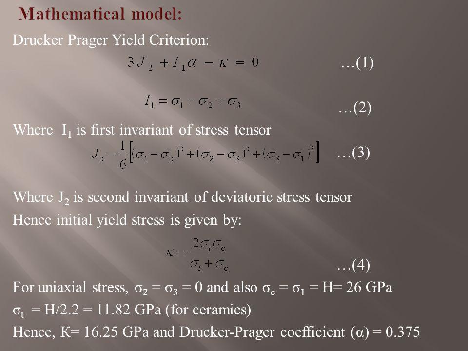 Material propertiesValueUnits Elastic Modulus, E330GPa Poisson's ratio0.212- Hardness, H26GPa Initial yield stress, σ 0 16.25GPa Reference plastic strain, ε 0 p 0.049- Accumulated plastic strain, ε p 1- Strain hardening exponent, n50- Low strain rate sensitivity exponent, m 1 100- High strain rate sensitivity exponent, m 2 100- Threshold strain rate, ε t p 1E7sec -1 Drucker-Prager coefficient (DPO)0.375 Workpiece Material properties: