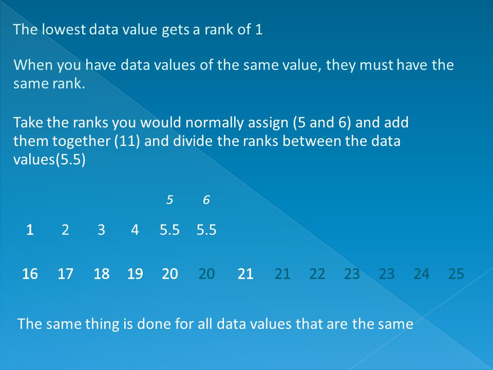 1234 1617181920 21 2223 2425 When you have data values of the same value, they must have the same rank. Take the ranks you would normally assign (5 an