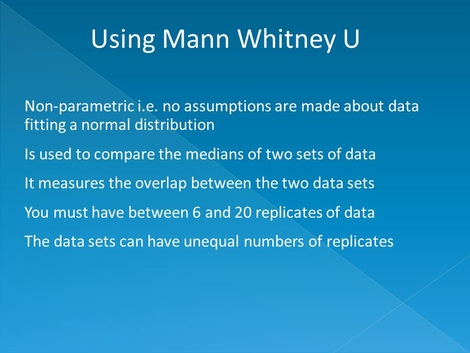 Using Mann Whitney U Non-parametric i.e.