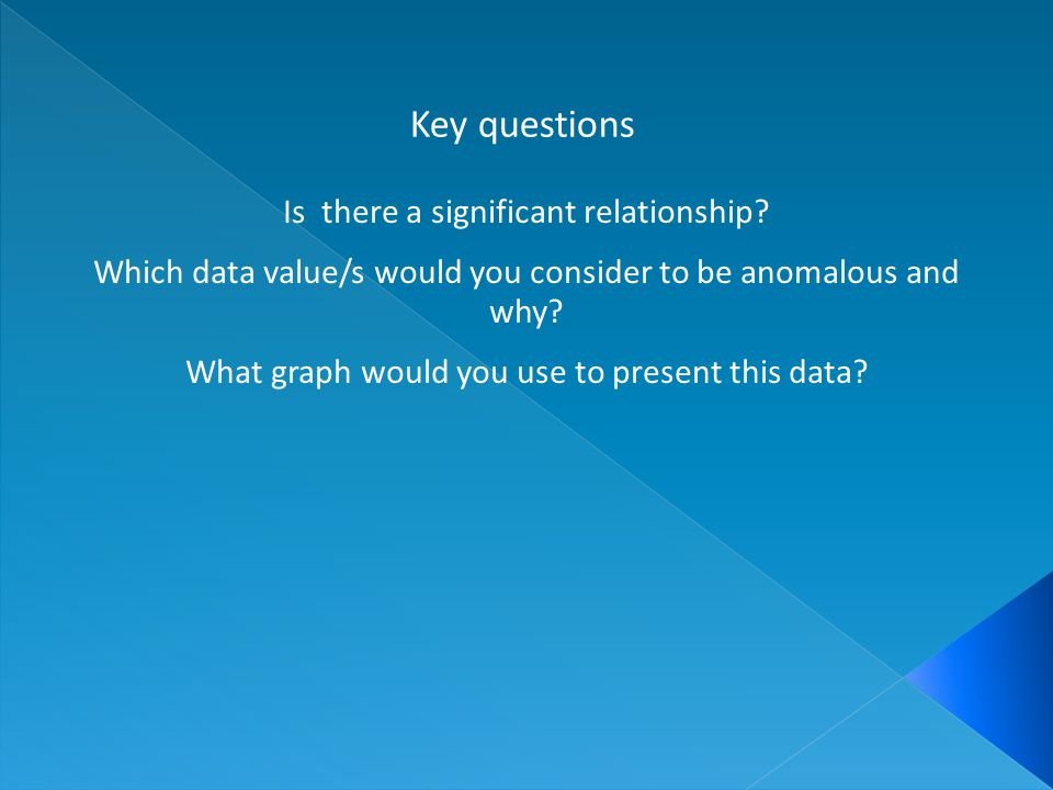 Key questions Is there a significant relationship? Which data value/s would you consider to be anomalous and why? What graph would you use to present