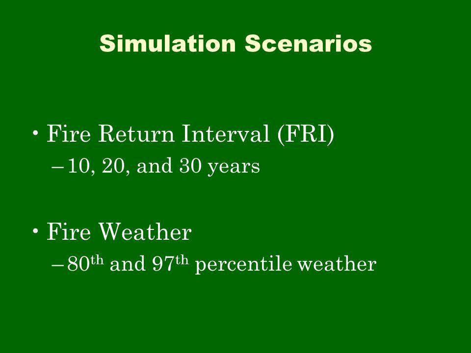 Simulation Scenarios Fire Return Interval (FRI) –10, 20, and 30 years Fire Weather –80 th and 97 th percentile weather