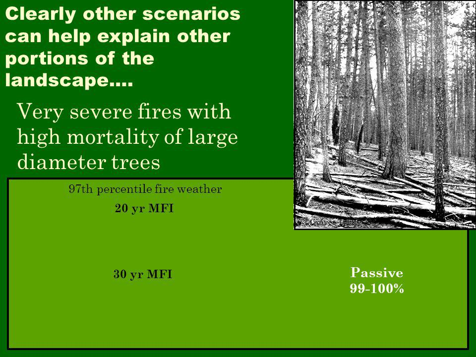 Clearly other scenarios can help explain other portions of the landscape….