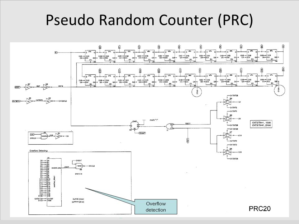 17 Pseudo Random Counter (PRC) Overflow detection