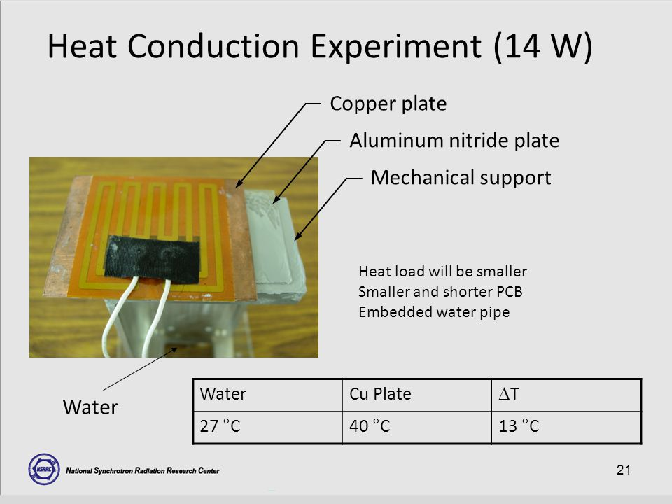 21 Heat Conduction Experiment (14 W) Mechanical support Aluminum nitride plate Copper plate WaterCu Plate TT 27 °C40 °C13 °C Water Heat load will be smaller Smaller and shorter PCB Embedded water pipe