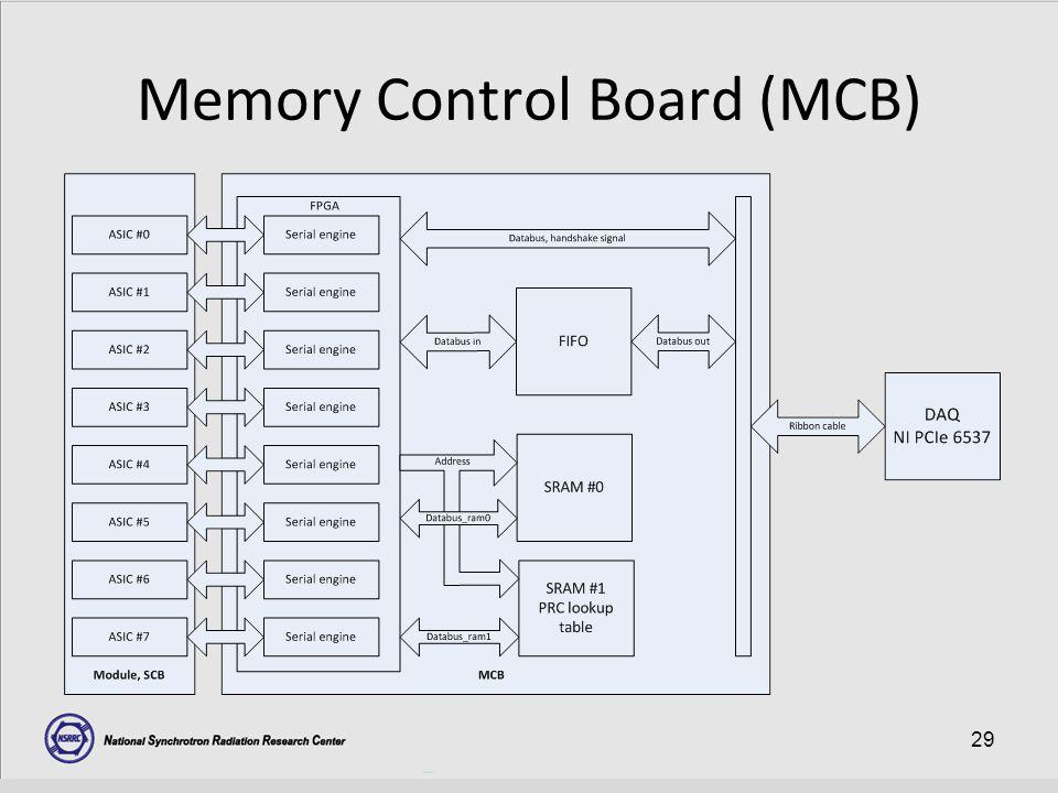 29 Memory Control Board (MCB)