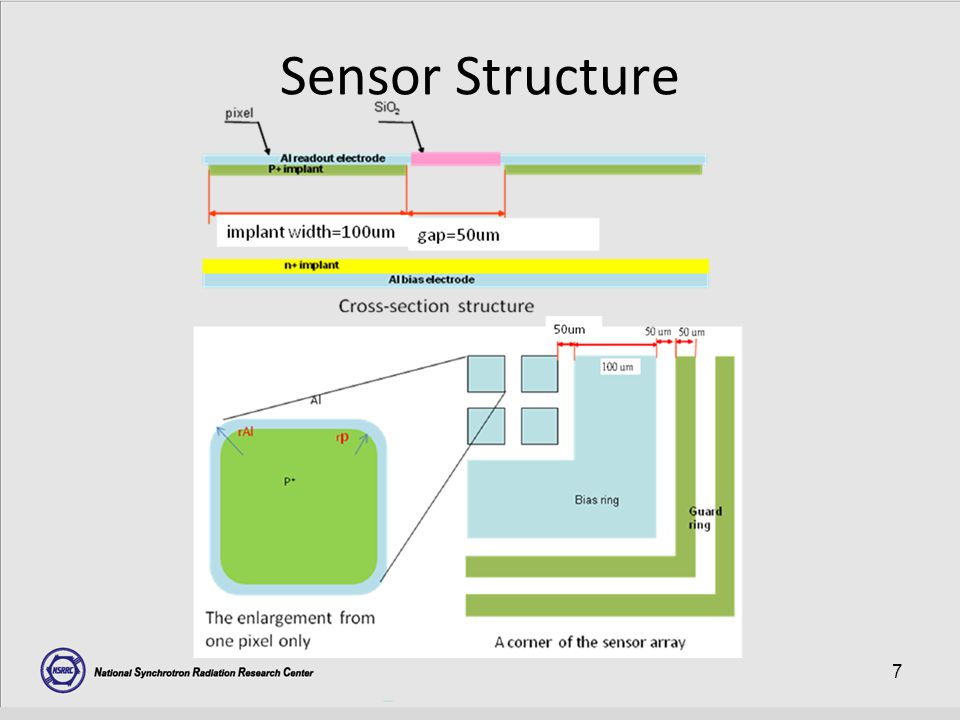 7 Sensor Structure