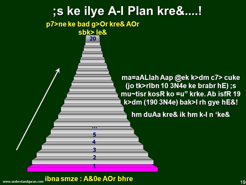 19 www.understandquran.com ;s ke ilye A-I Plan kre&.....