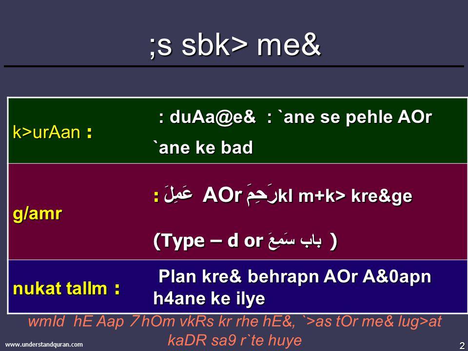 2 www.understandquran.com ;s sbk> me& k>urAan : : duAa@e& : `ane se pehle AOr `ane ke bad : duAa@e& : `ane se pehle AOr `ane ke bad g/amr : عَمِلَ AOr رَحِمَ kI m+k> kre&ge (Type – d or باب سَمِعَ ) nukat talIm : Plan kre& behrapn AOr A&0apn h4ane ke ilye Plan kre& behrapn AOr A&0apn h4ane ke ilye wmId hE Aap 7 hOm vkRs kr rhe hE&, `>as tOr me& lug>at kaDR sa9 r`te huye