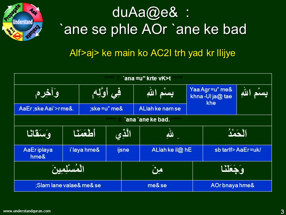 3 www.understandquran.com duAa@e& : `ane se phle AOr `ane ke bad Alf>aj> ke main ko AC2I trh yad kr lIijye ***** 7.