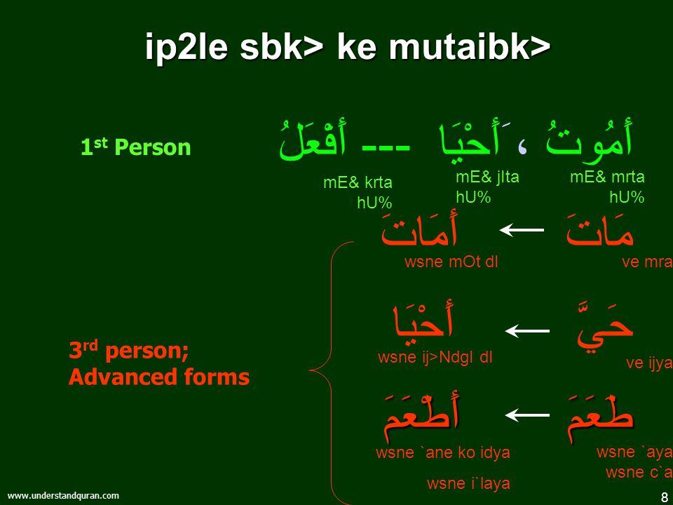 8 www.understandquran.com ip2le sbk> ke mutaibk> أَمُوتُ ، َأَحْيَا --- أَفْعَلُ مَاتَ أَمَاتَ حَيَّ أَحْيَا طَعَمَ أَطْعَمَ 3 rd person; Advanced forms ve mra ve ijya wsne ij>NdgI dI wsne mOt dI 1 st Person mE& mrta hU% mE& jIta hU% mE& krta hU% wsne `aya wsne c`a wsne `ane ko idya wsne i`laya