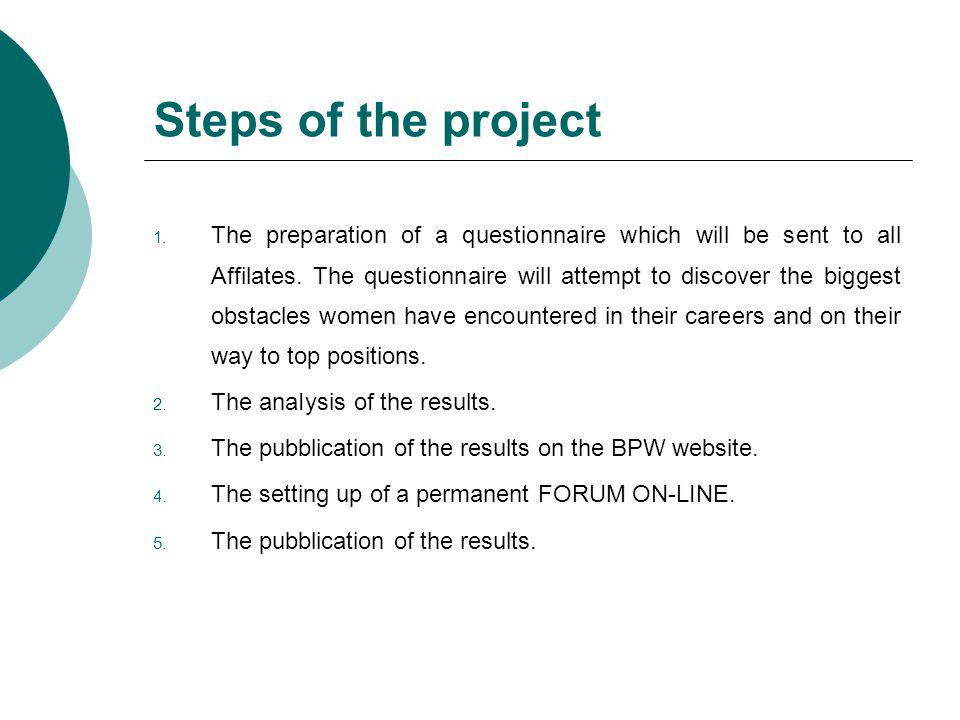 Steps of the project 1. The preparation of a questionnaire which will be sent to all Affilates.
