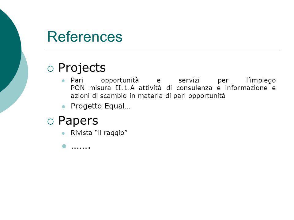 References  Projects Pari opportunità e servizi per l'impiego PON misura II.1.A attività di consulenza e informazione e azioni di scambio in materia di pari opportunità Progetto Equal…  Papers Rivista il raggio …….