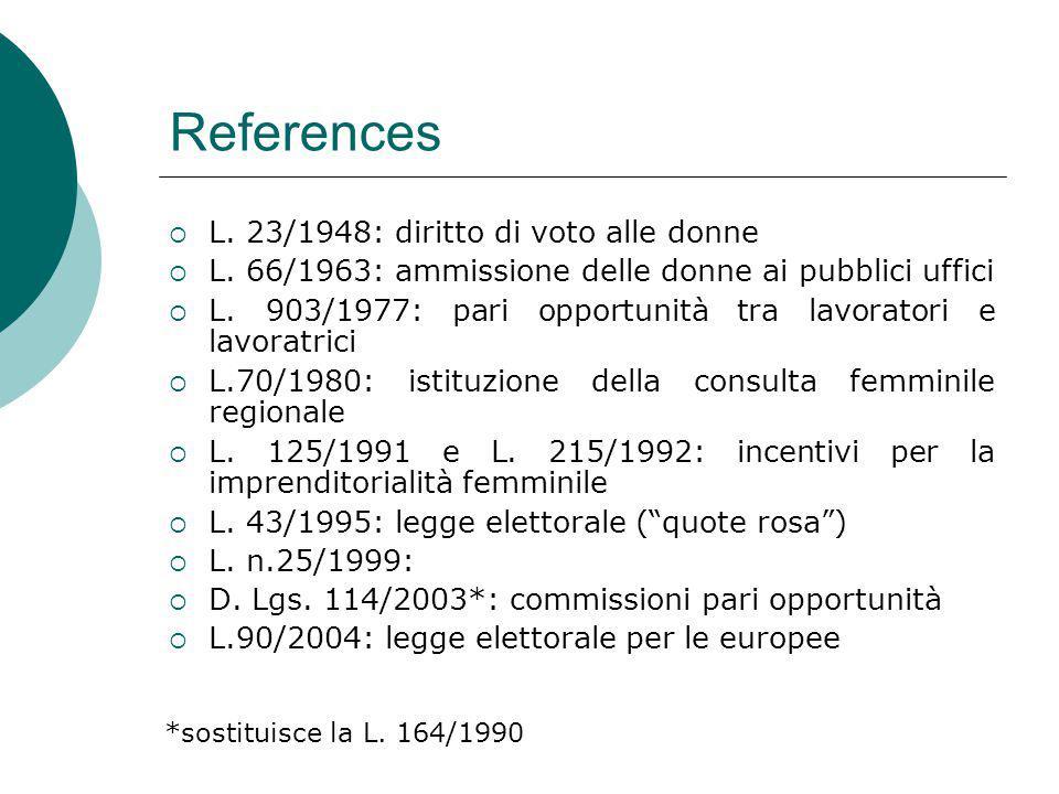 References  L.23/1948: diritto di voto alle donne  L.