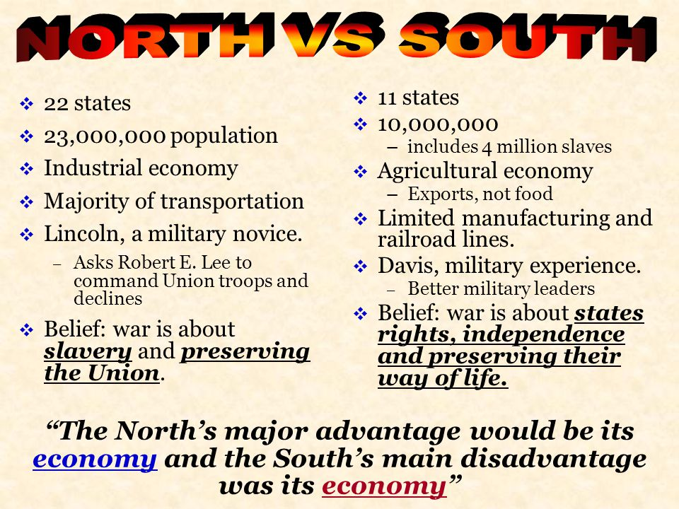  22 states  23,000,000 population  Industrial economy  Majority of transportation  Lincoln, a military novice. – Asks Robert E. Lee to command Un
