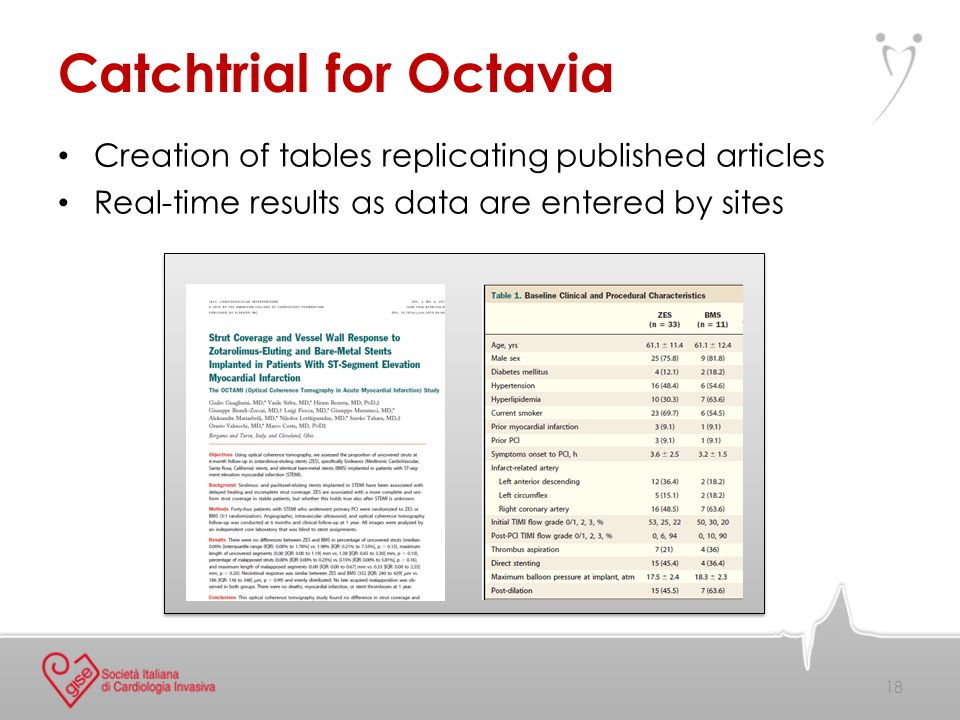 Catchtrial for Octavia Creation of tables replicating published articles Real-time results as data are entered by sites 18