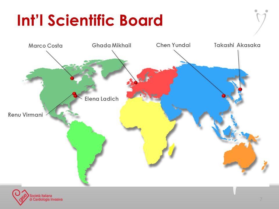 Int'l Scientific Board 7 Ghada Mikhail Elena Ladich Renu Virmani Marco Costa Chen YundaiTakashi Akasaka