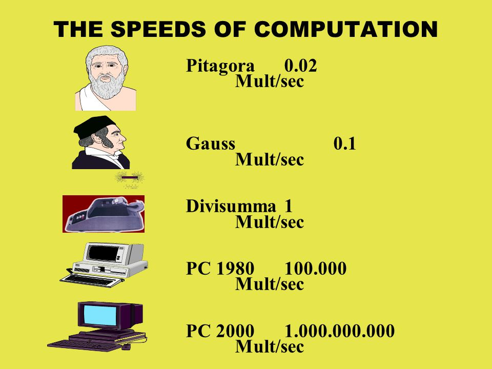 THE SPEEDS OF COMPUTATION Pitagora0.02 Mult/sec Gauss0.1 Mult/sec Divisumma1 Mult/sec PC 1980100.000 Mult/sec PC 20001.000.000.000 Mult/sec