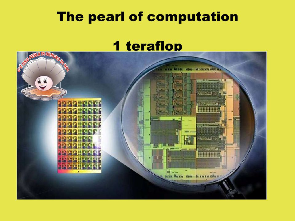The pearl of computation 1 teraflop