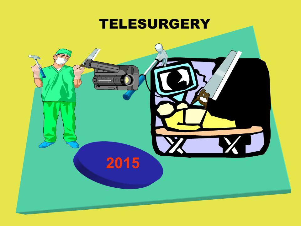 TELESURGERY 2015