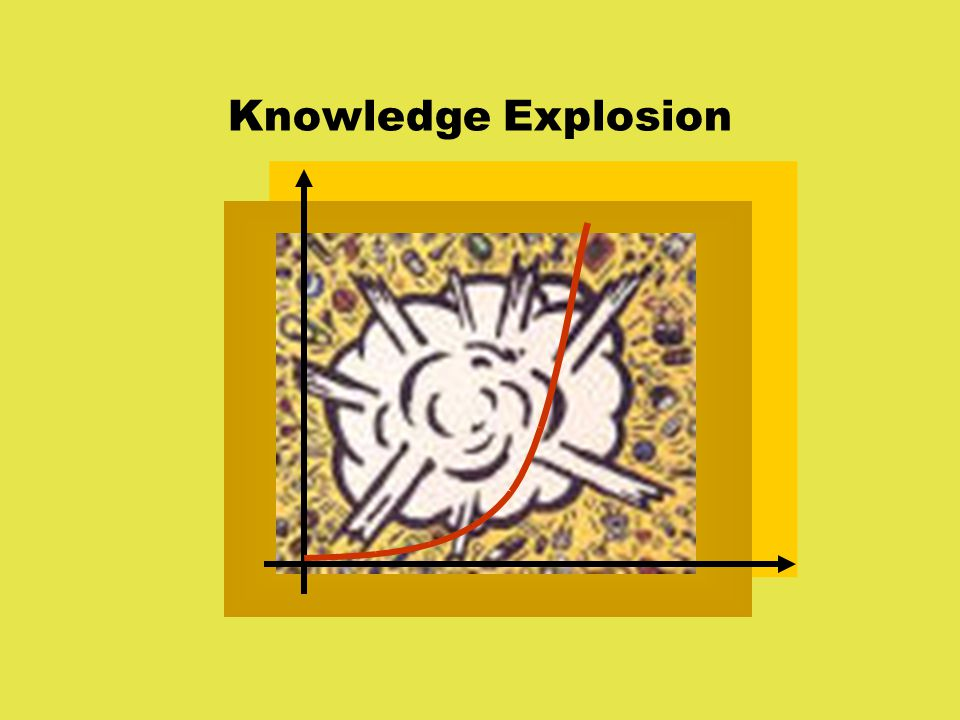 Knowledge Explosion
