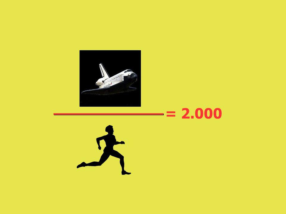 = 2.000