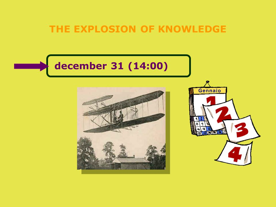 december 31 (14:00) ‏ THE EXPLOSION OF KNOWLEDGE