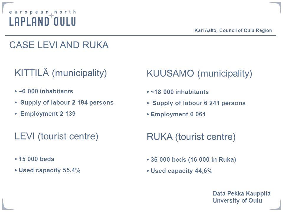 CASE LEVI AND RUKA KUUSAMO (municipality) ~18 000 inhabitants Supply of labour 6 241 persons Employment 6 061 RUKA (tourist centre) 36 000 beds (16 000 in Ruka) Used capacity 44,6% Kari Aalto, Council of Oulu Region KITTILÄ (municipality) ~6 000 inhabitants Supply of labour 2 194 persons Employment 2 139 LEVI (tourist centre) 15 000 beds Used capacity 55,4% Data Pekka Kauppila Unversity of Oulu