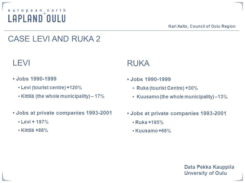 CASE LEVI AND RUKA 2 RUKA Jobs 1990-1999 Ruka (tourist Centre) +30% Kuusamo (the whole municipality) –13% Jobs at private companies 1993-2001 Ruka +195% Kuusamo +66% Kari Aalto, Council of Oulu Region LEVI Jobs 1990-1999 Levi (tourist centre) +120% Kittilä (the whole municipality) – 17% Jobs at private companies 1993-2001 Levi + 197% Kittilä +88% Data Pekka Kauppila Unversity of Oulu