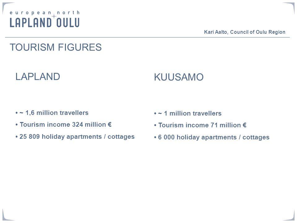 TOURISM FIGURES KUUSAMO ~ 1 million travellers Tourism income 71 million € 6 000 holiday apartments / cottages Kari Aalto, Council of Oulu Region LAPLAND ~ 1,6 million travellers Tourism income 324 million € 25 809 holiday apartments / cottages