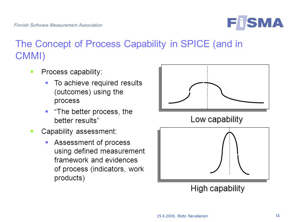 15.4.2009, Risto Nevalainen 14 The Concept of Process Capability in SPICE (and in CMMI)  Process capability:  To achieve required results (outcomes) using the process  The better process, the better results  Capability assessment:  Assessment of process using defined measurement framework and evidences of process (indicators, work products) Low capability High capability