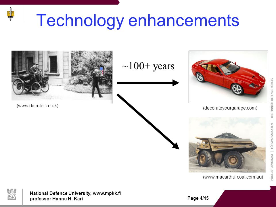 National Defence University, www.mpkk.fi professor Hannu H. Kari Page 4/45 Technology enhancements (www.daimler.co.uk) (decorateyourgarage.com) (www.m