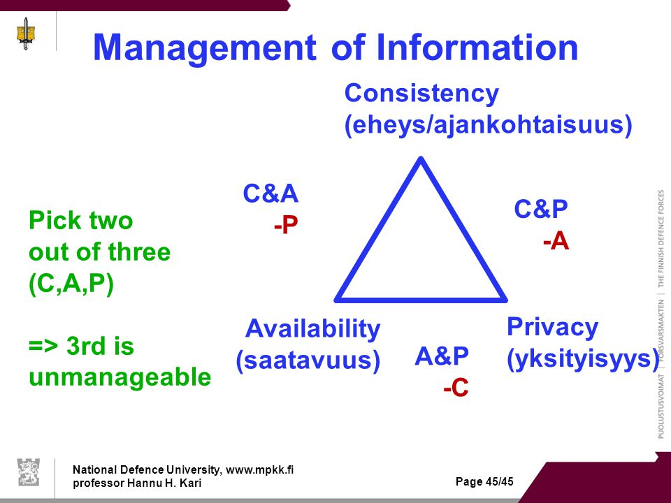 National Defence University, www.mpkk.fi professor Hannu H. Kari Page 45/45 Management of Information Availability (saatavuus) Consistency (eheys/ajan