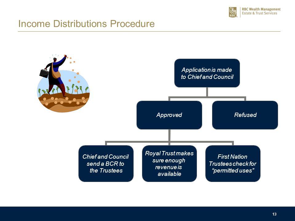 13 Income Distributions Procedure