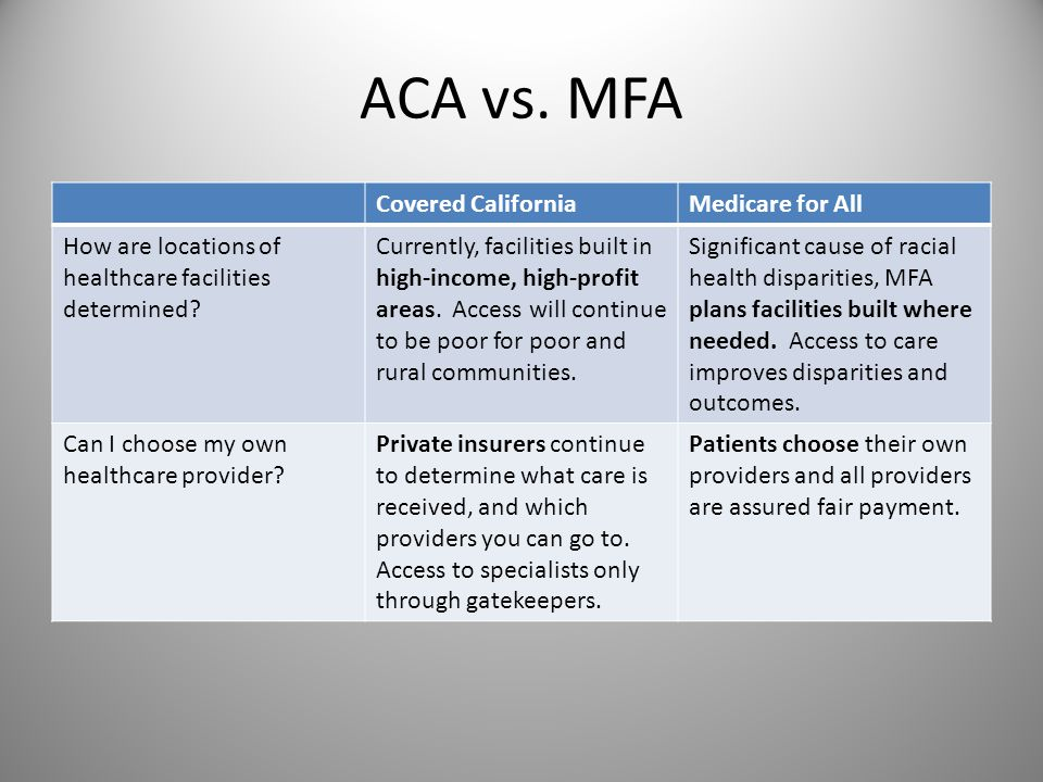 ACA vs. MFA Covered CaliforniaMedicare for All How are locations of healthcare facilities determined? Currently, facilities built in high-income, high