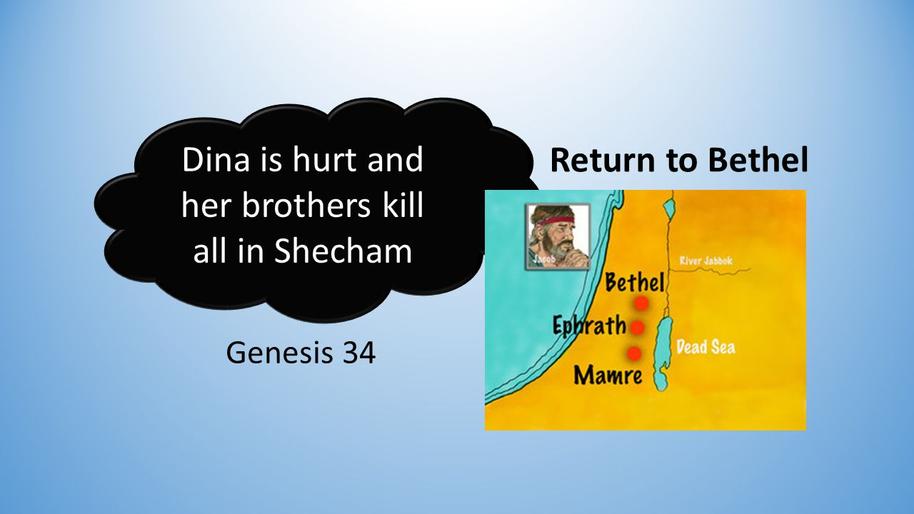 Dina is hurt and her brothers kill all in Shecham Genesis 34 Return to Bethel