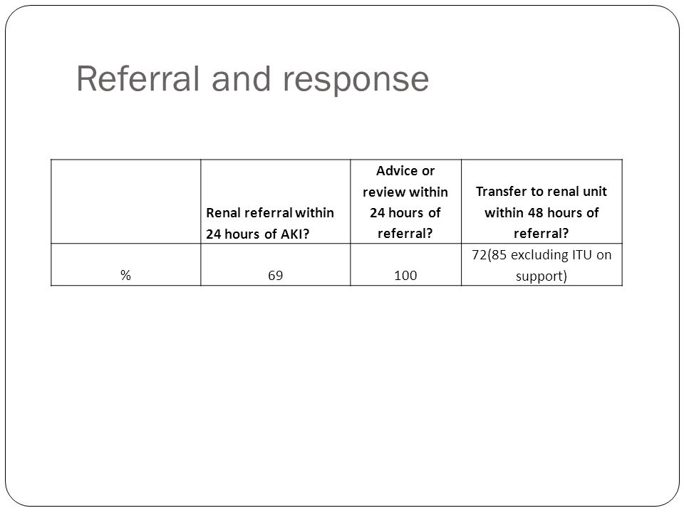 Referral and response Renal referral within 24 hours of AKI? Advice or review within 24 hours of referral? Transfer to renal unit within 48 hours of r