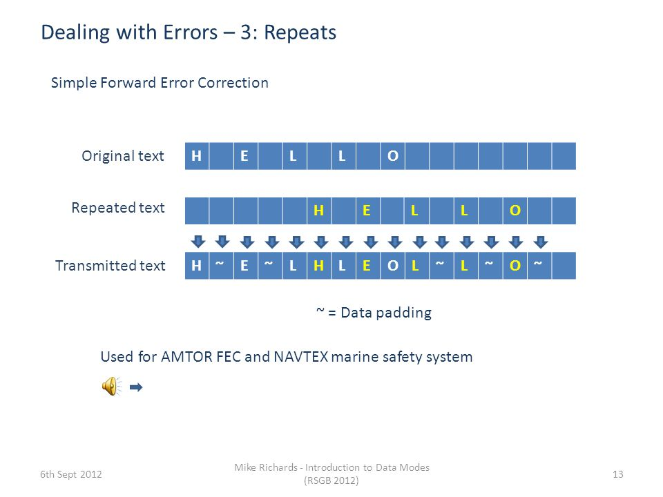 Dealing with errors – 2: Data Modes Repeats – Used in simple FEC – 3 characters at a time, delayed by 3 characters Automatic Repeat Request (ARQ) – Send short bursts and await confirmation Forward Error Correction – Add extra information 6th Sept 2012 Mike Richards - Introduction to Data Modes (RSGB 2012) 12