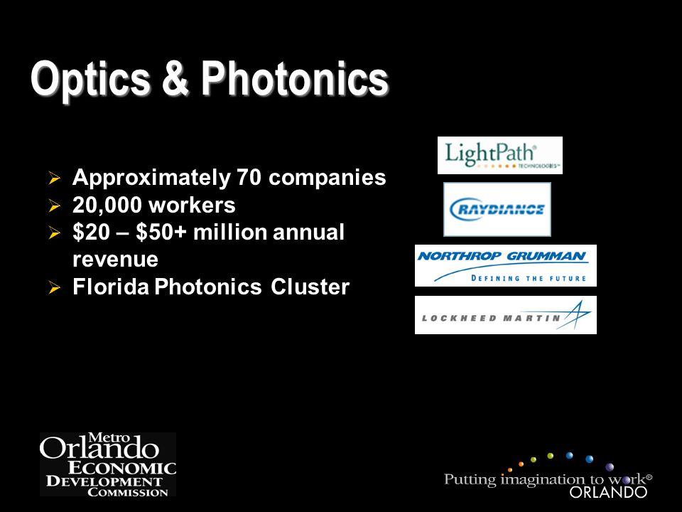  Approximately 70 companies  20,000 workers  $20 – $50+ million annual revenue  Florida Photonics Cluster Optics & Photonics