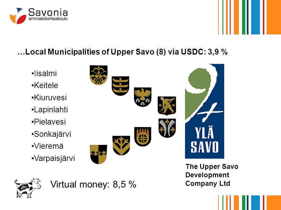 …Local Municipalities of Upper Savo (8) via USDC: 3,9 % Iisalmi Keitele Kiuruvesi Lapinlahti Pielavesi Sonkajärvi Vieremä Varpaisjärvi The Upper Savo Development Company Ltd Virtual money: 8,5 %