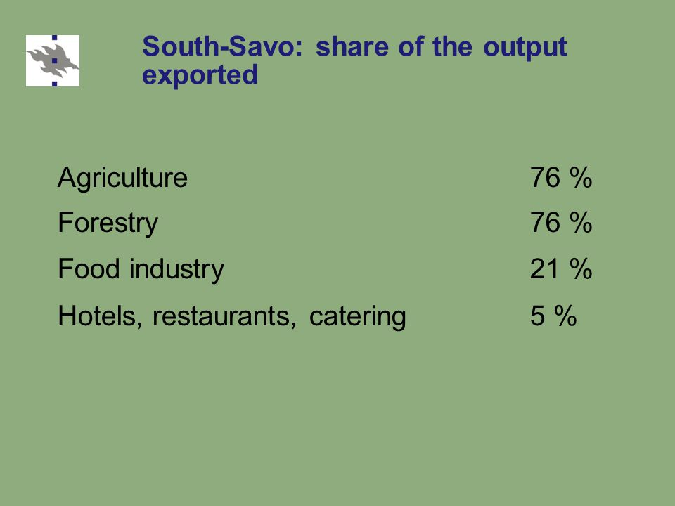 South-Savo: share of the output exported Agriculture76 % Forestry76 % Food industry21 % Hotels, restaurants, catering5 %