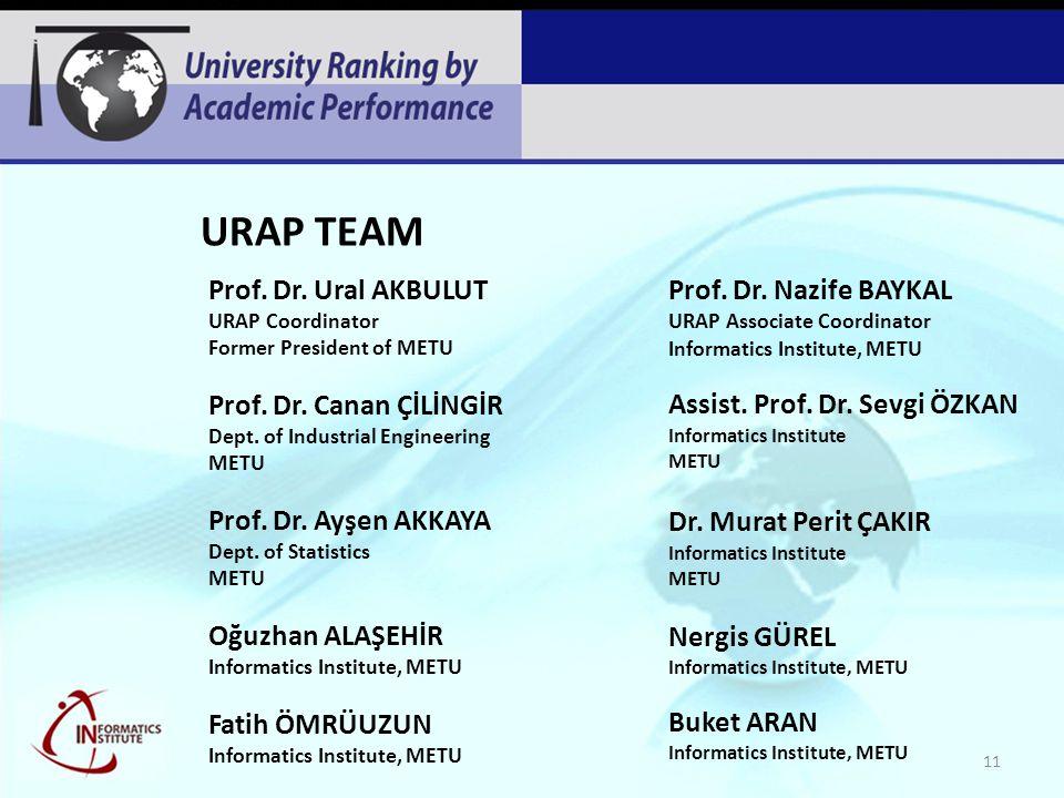 URAP TEAM Prof. Dr. Ural AKBULUT URAP Coordinator Former President of METU Prof. Dr. Canan ÇİLİNGİR Dept. of Industrial Engineering METU Prof. Dr. Ayş
