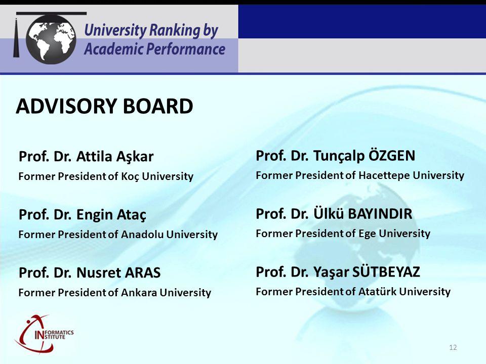 ADVISORY BOARD Prof. Dr. Attila Aşkar Former President of Koç University Prof. Dr. Engin Ataç Former President of Anadolu University Prof. Dr. Nusret