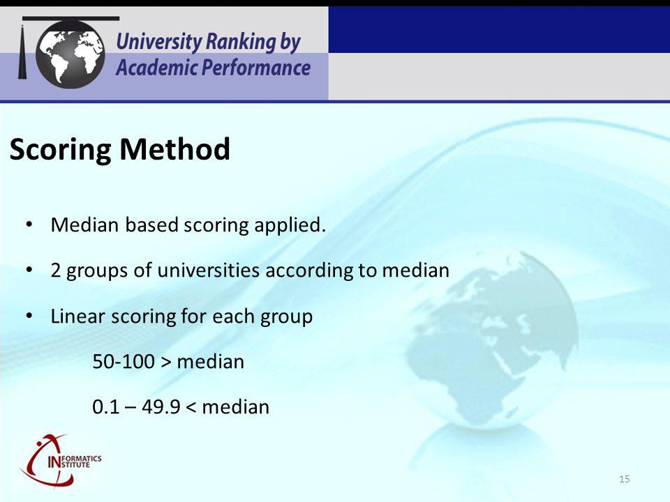 Scoring Method Median based scoring applied. 2 groups of universities according to median Linear scoring for each group 50-100 > median 0.1 – 49.9 < m