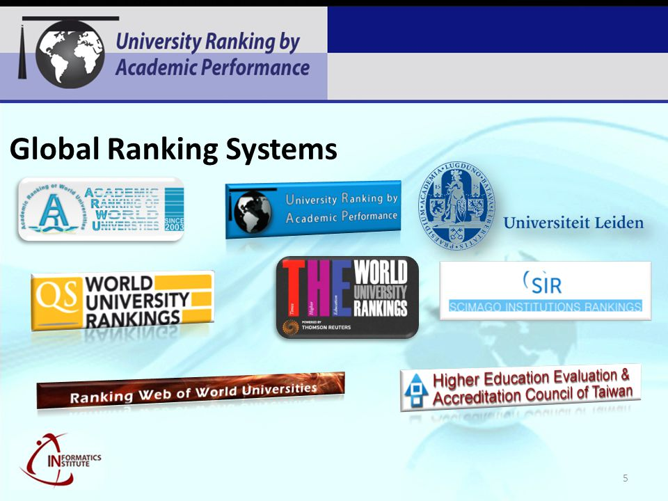 Global Ranking Systems 5