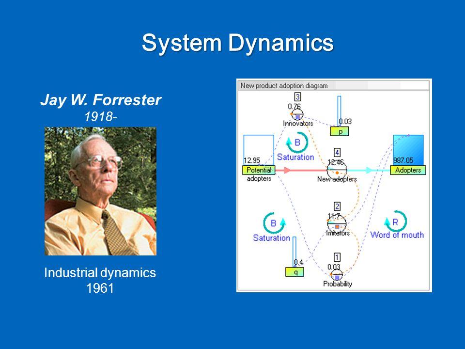 System Dynamics Industrial dynamics 1961 Jay W. Forrester 1918-