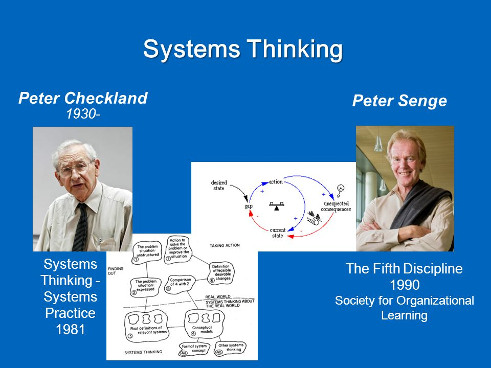Systems Thinking Peter Senge The Fifth Discipline 1990 Society for Organizational Learning Peter Checkland 1930- Systems Thinking - Systems Practice 1981