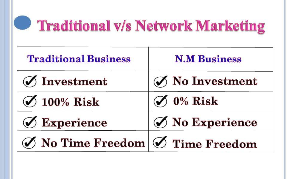 W HAT IS NETWORK MARKETING