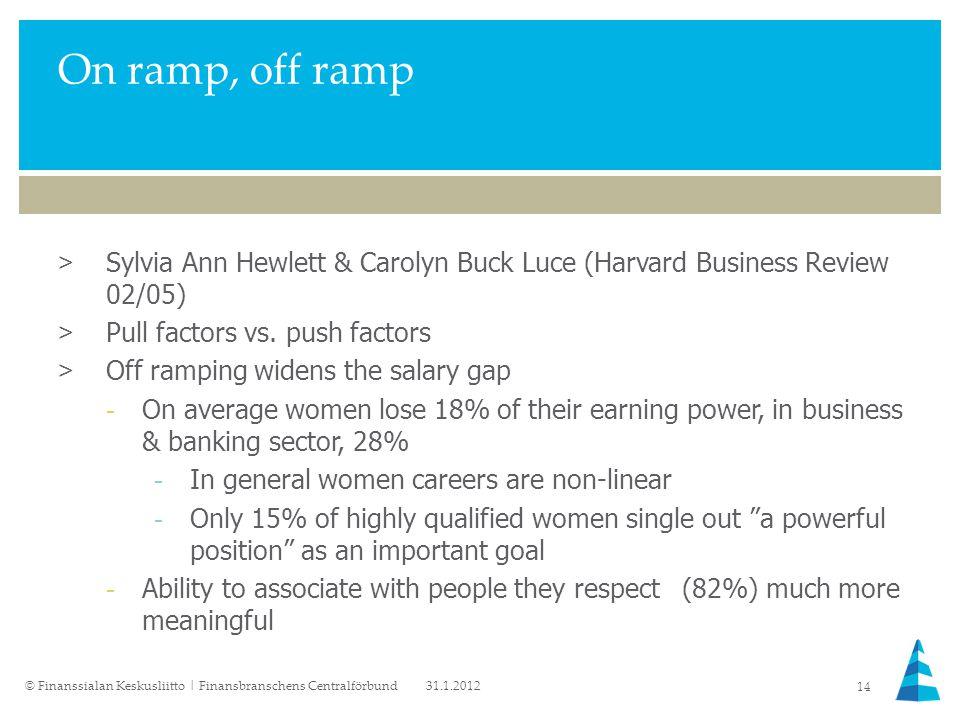 On ramp, off ramp >Sylvia Ann Hewlett & Carolyn Buck Luce (Harvard Business Review 02/05) >Pull factors vs.