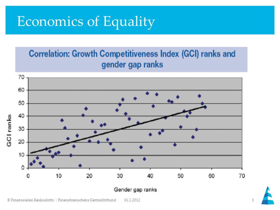 Economics of Equality 31.1.2012© Finanssialan Keskusliitto   Finansbranschens Centralförbund 5